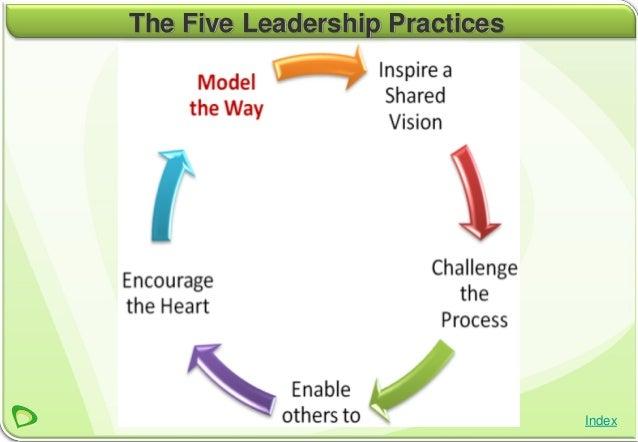 Leadership & development model the way v2.0