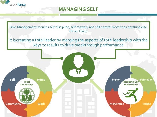 lg group leadership and management development Learn leadership roles management marquis with free interactive flashcards choose from 285 different sets of leadership roles management marquis flashcards on quizlet.