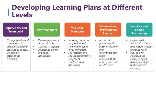 5 Ways To Build A Better Leadership Development Program Webinar 06