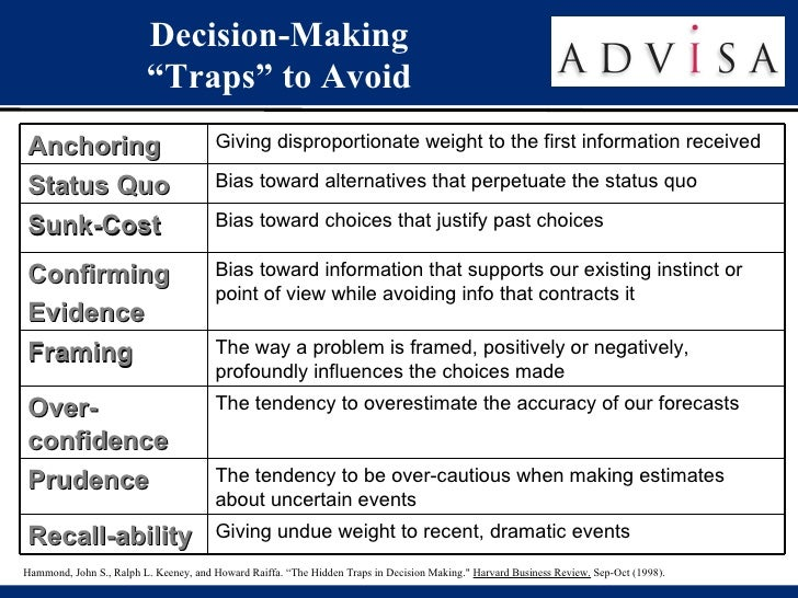 the hidden traps of decision making Hidden traps in decision making by ]ohn s hammond, ralph l keeney, and howard raiffa s hammond is a consultant on decision making and a former professor at the harvard business school in boston, massachusetts ralph l keeney is a professor at the marshall school of business and the.