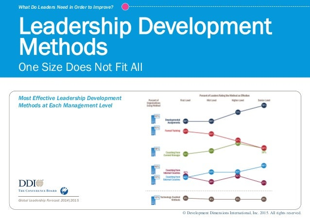 Most Effective Leadership Development Methods at Each Management Level Global Leadership Forecast 2014|2015 What Do Leader...