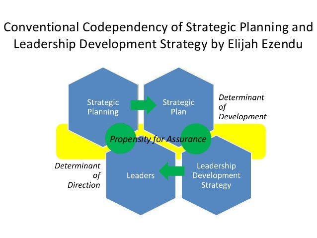 integral development of the strategic leader Develop a range of strategies for individual and collective self-evaluation which   self-evaluation and reflection as an integral part of leadership development.
