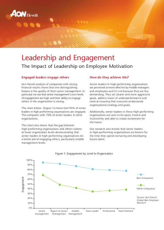 Leadership and Engagement The Impact of Leadership on Employee Motivation Engaged leaders engage others                   ...