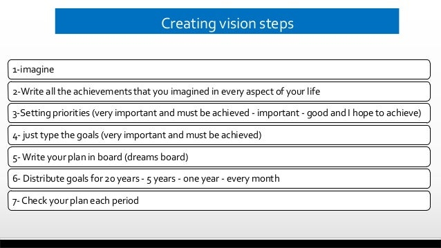 Creating vision steps 1-imagine 2-Write all the achievements that you imagined in every aspect of your life 3-Setting prio...