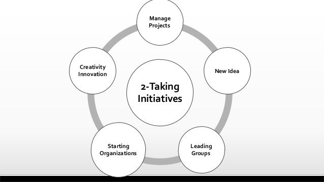 2-Taking Initiatives Manage Projects New Idea Leading Groups Starting Organizations Creativity Innovation