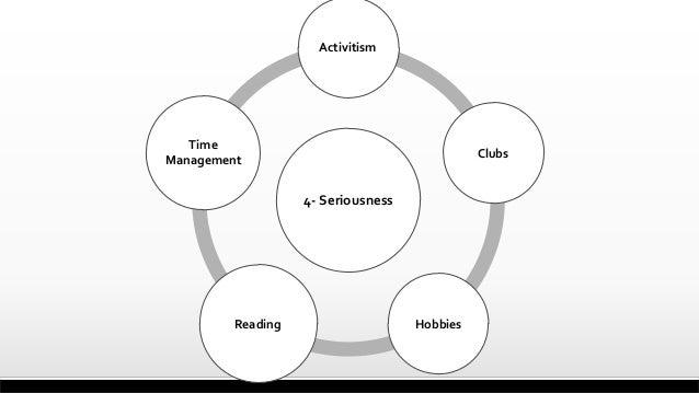 4- Seriousness Activitism Clubs HobbiesReading Time Management