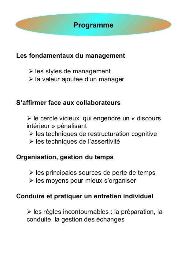 Boubaddara Youssef: Leadership et management des ressources humaines Slide 2