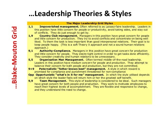 different leadership theories Over time, a number of different theories of leadership have evolved.