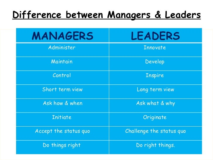 a comparison of managers and leaders While management and leadership are distinct concepts, there is a natural overlap between the skills they require rebecca ratcliffe explores.