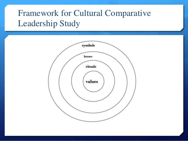 normative dimensions of leadership The purpose of the study is to investigate the relationship between transformational leadership and organizational  normative commitment  dimensions of.