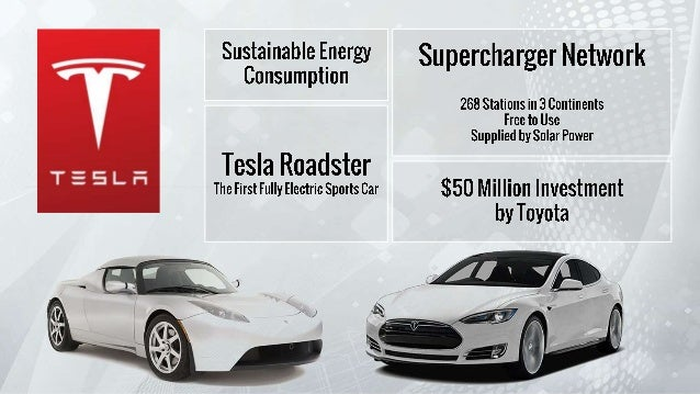 Elon Musk- Visionary, Leader, Entrepreneur