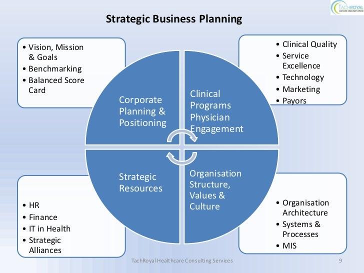 Google's HRM: HR Planning, Job Analysis & Design