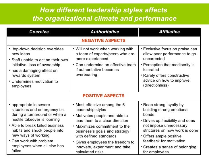 leadership styles in different organisations