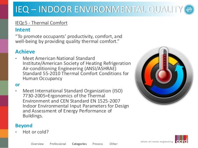 Leadership in energy and environmental design for Indoor design conditions ashrae