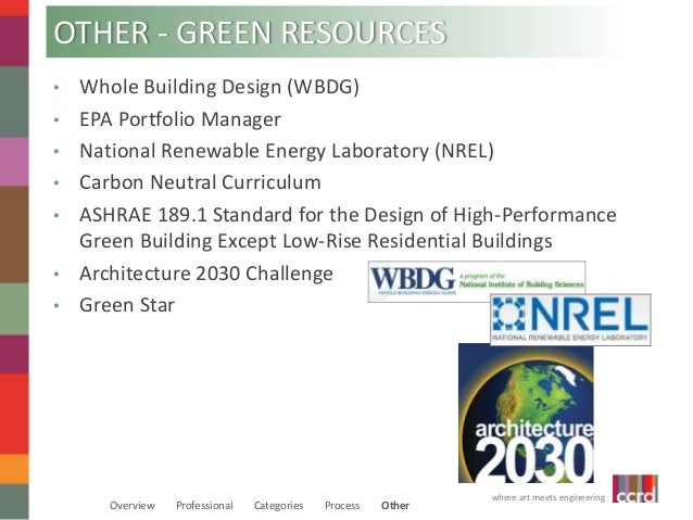the leadership in energy and environmental design essay Leadership in energy & environmental design components of the leed rating system for commercial interiors the us green building council's leadership in energy.