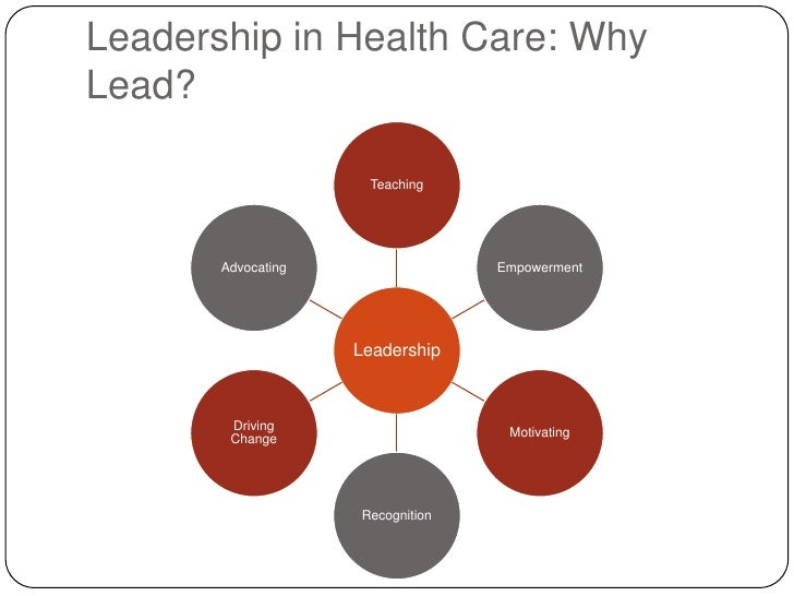 leadership in health care Leaders strongly influence the ethical environment and culture of health care organizations, which, in turn, influence employee behavior the ethical leadership component of integratedethicsâ® (ie) provides health care leaders with the practical tools and training they need to foster an ethical environment and culture that will make it easier for employees to.