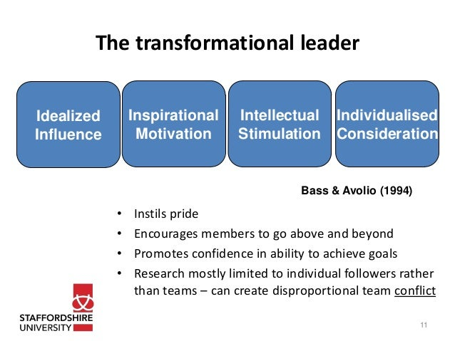 transformational and inspirational leadership Inspirational leaders are able to develop an effective organizational vision and build team spirit, as well as a meaningful work environment.