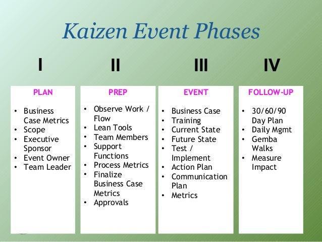 Nurses template targergolden dragon leadership institute lean kaizen briefing 8 16 13 handout pronofoot35fo Images