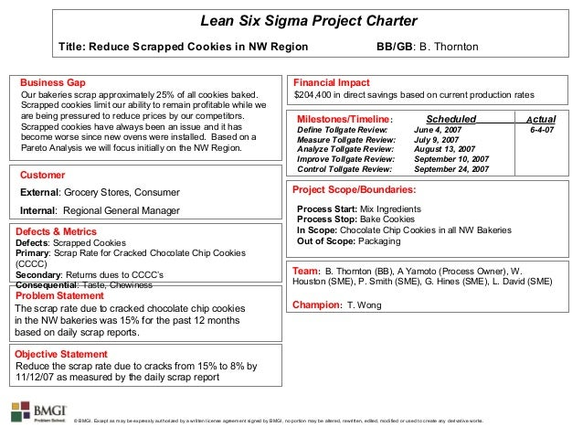 Lean problem statement