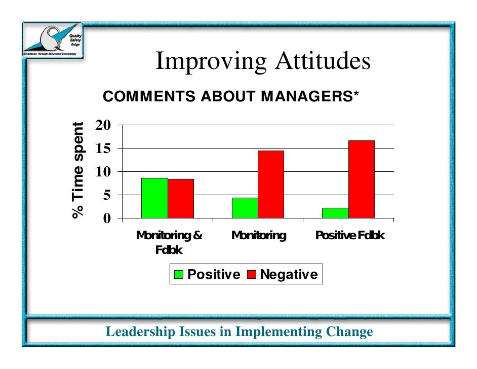 effective leadership implementing change So, why is courage important in leadership important in leadership & implementing change a coachee build the courage needed to be effective.