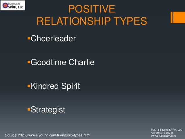POSITIVE RELATIONSHIP TYPES Cheerleader Goodtime Charlie Kindred Spirit Strategist © 2015 Beyond SPRH, LLC All Rights ...