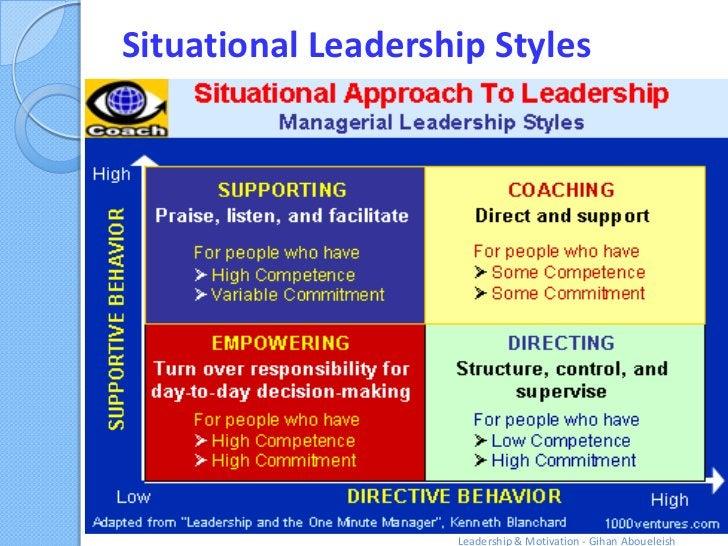 Situational Leadership Styles                    Leadership & Motivation - Gihan Aboueleish