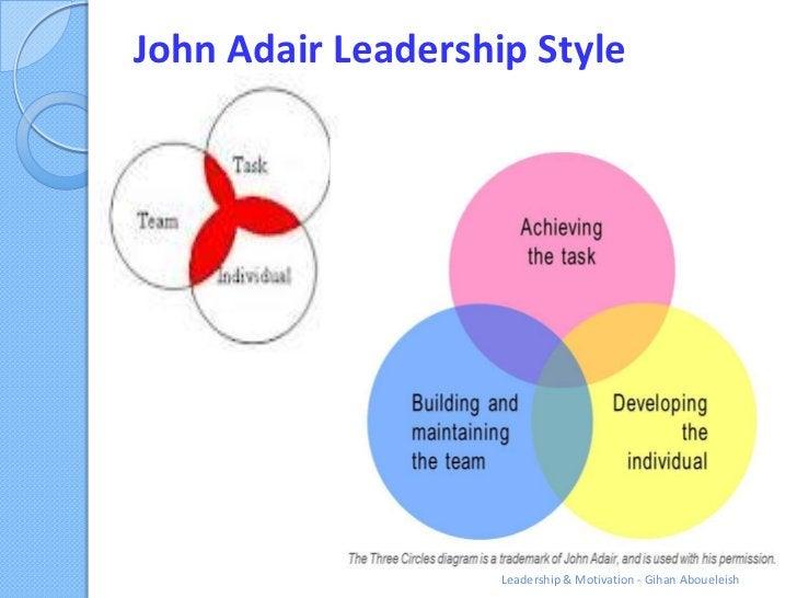 John Adair Leadership Style                    Leadership & Motivation - Gihan Aboueleish