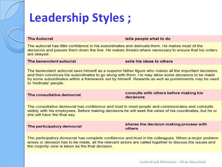 Leadership Styles ;                      Leadership & Motivation - Gihan Aboueleish