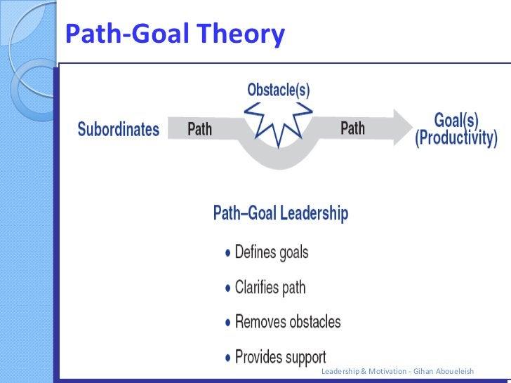 Path-Goal Theory                   Leadership & Motivation - Gihan Aboueleish