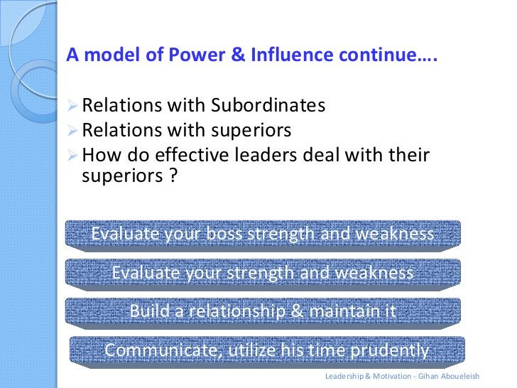 A model of Power & Influence continue…. Relations with Subordinates Relations with superiors How do effective leaders d...