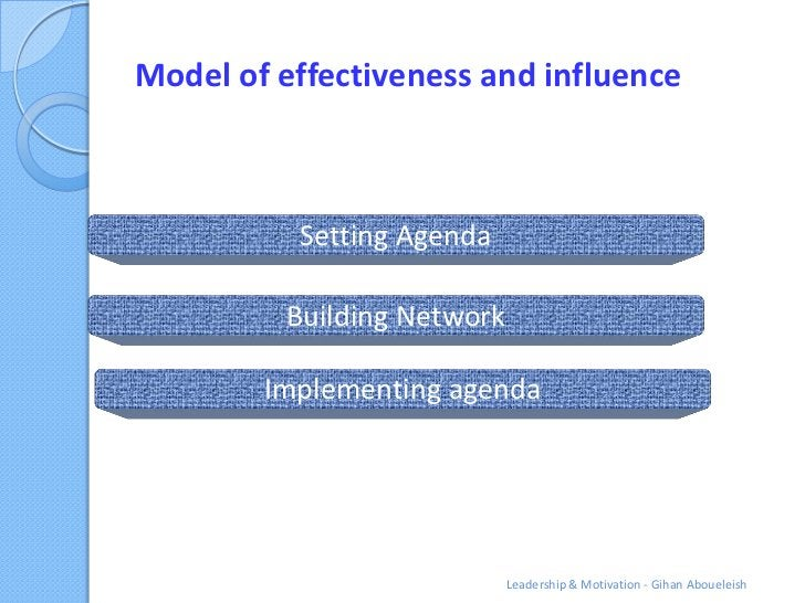 Model of effectiveness and influence          Setting Agenda         Building Network        Implementing agenda          ...