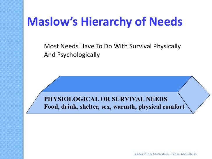 Maslow's Hierarchy of Needs  Most Needs Have To Do With Survival Physically  And Psychologically  PHYSIOLOGICAL OR SURVIVA...