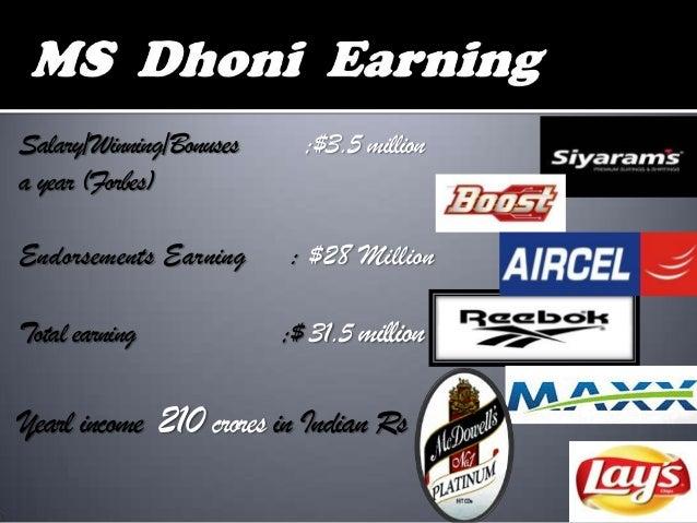 Leadership ( M.S Dhoni )