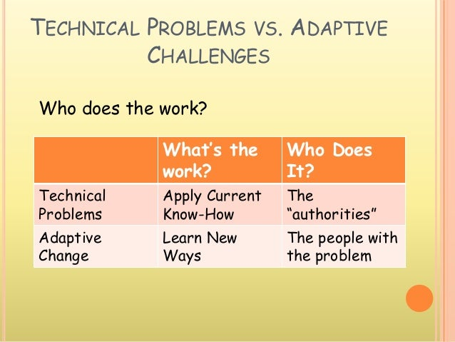 """TECHNICAL PROBLEMS VS. ADAPTIVE CHALLENGES What's the work? Who Does It? Technical Problems Apply Current Know-How The """"au..."""