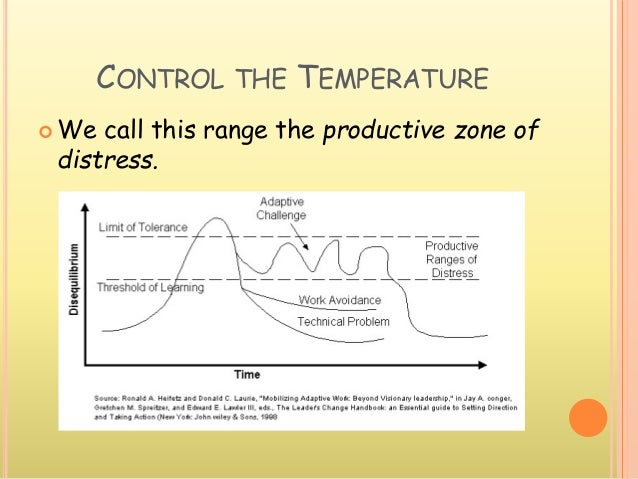 CONTROL THE TEMPERATURE  We call this range the productive zone of distress.