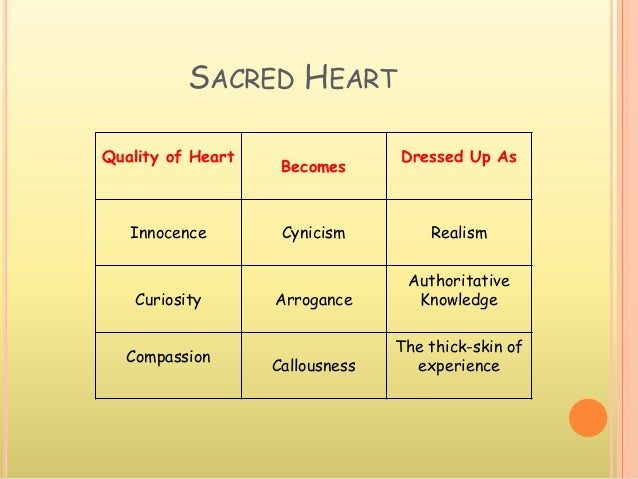 SACRED HEART Quality of Heart Becomes Dressed Up As Innocence Cynicism Realism Curiosity Arrogance Authoritative Knowledge...