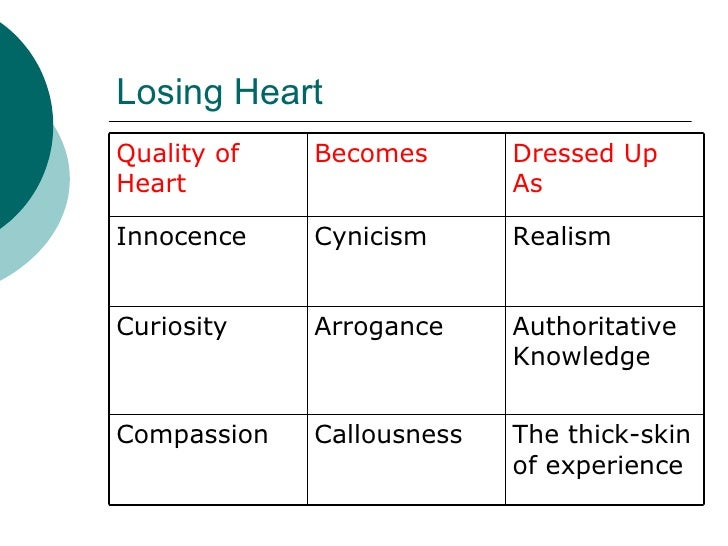 Losing Heart The thick-skin of experience Callousness Compassion Authoritative Knowledge Arrogance Curiosity Realism Cynic...