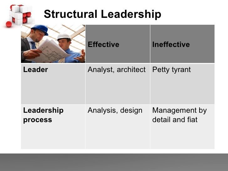 perspectives on leadership What could be different in your leadership if you chose to be more generous in your interpretations of perspectives.