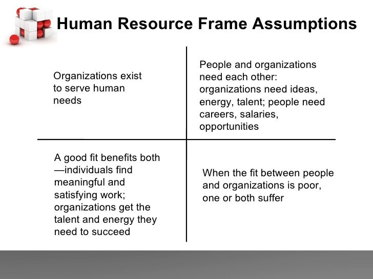 the early assumptions about human resource management Hrm guide hr business hr business plan realistic hr business plan assumptions it will not never happen as the blue ocean strategy is extremely hard in human resources i made the hr management guide more social.