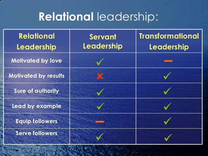 Relational Leadership: Where Relationships Lead and Capital Follows