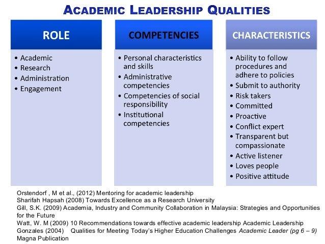 Leadership qualitiesacademia(qs)