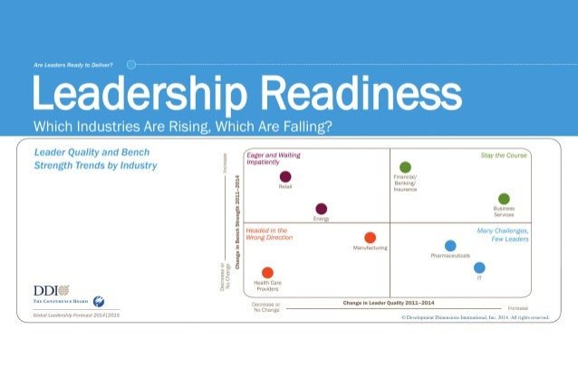 leadership readiness Leadership readiness assessment use this self-assessment as the basis for a conversation among leadership to determine your practice's level of readiness for launching a pfac consider to what degree the following statements are true for your practice creating a patient and family advisory council: a toolkit for.