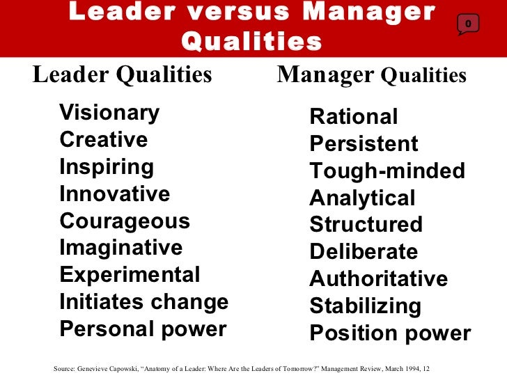 the important characteristics of a good leader and how they can benefit companies What makes an effective leader  qualities and traits of great leaders that you can learn and practice:  false belief that they can do it all, great leaders .