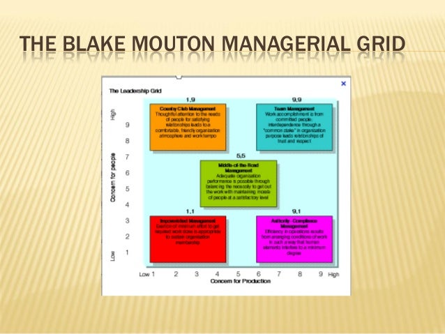 blake and mouton conflict model