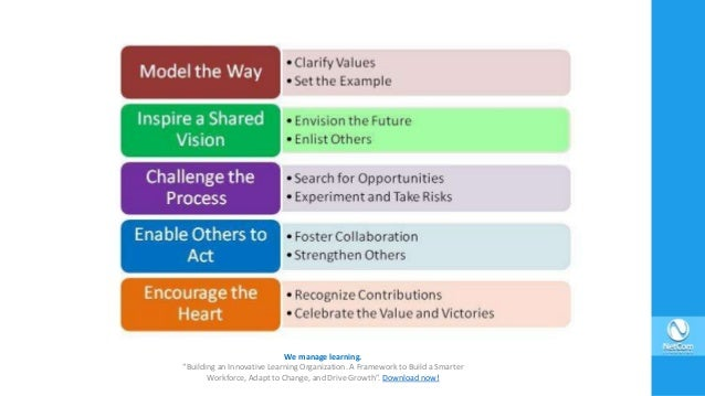 5 practices of exemplary leadership View this term paper on five practices of exemplary leadership leaders inspire a shared vision by exciting and energizing others& 8230 they hold up a mirror.