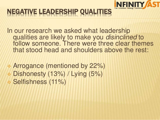 how to improve leadership qualities pdf