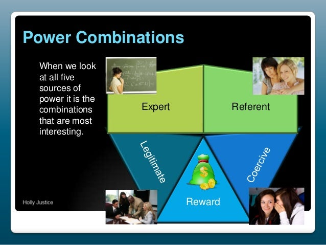 Power Combinations When we look at all five sources of power it is the combinations that are most interesting.  Expert  Re...