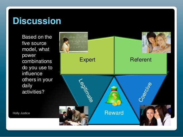 Discussion Based on the five source model, what power combinations do you use to influence others in your daily activities...