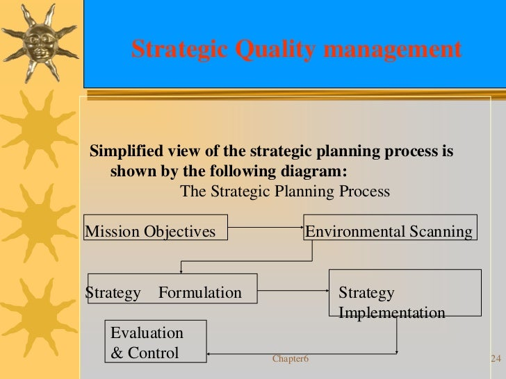 strategic quality management essay Free total quality management papers, essays  a mistake to avoid before the implementation of a total quality management strategy is an inaccurate analysis of the.