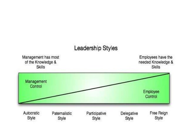 styles of leadership and management Restons avec daniel goleman pour voir quels styles de leadership il a identifiés,  (micro-management) plutôt que de regarder la vision d'ensemble.